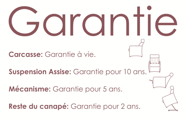 Garantie Powerlift