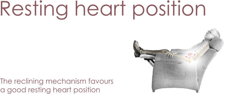 Resting heart position