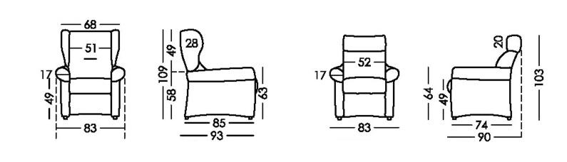 Preguntas frecuentes - Medidas de sofas 3 2 ...